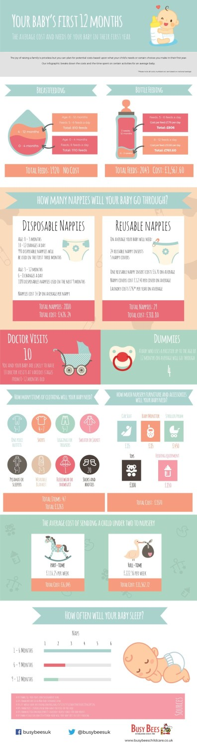 Normal-Res-Baby-Infographic